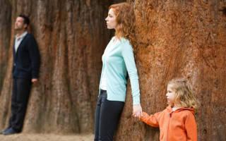Как вести себя женщине после родов. Научись быть счастливой после развода. Практические советы. Как быть женщине после развода