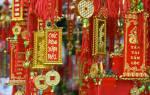 Сценарий празднования вьетнамского нового года. Как принято праздновать Новый год во Вьетнаме, традиции: как отмечают Новый год во Въетнаме