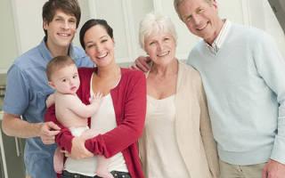 Что делать, если раздражают родственники мужа. Что делать, если раздражают муж, ребенок, окружающие