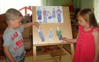 Конспект занятия семья младшая группа. Пальчиковая игра «Дом». Пальчиковая игра «Семья»
