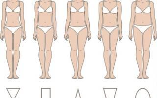 Как правильно подобрать стиль одежды. Тип фигуры «Треугольник». Определение типа лица