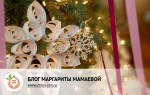 Как сделать снежинки в технике квиллинг. Подробная инструкция с фото. Красивые объемные снежинки из бумаги: вырезание, квиллинг и модульное оригами. Схемы и пошаговая инструкция