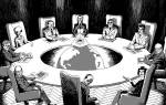 Око планеты информационно-аналитический портал. Теория заговора