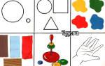 Схема описания и сравнения одежды. Картинки-схемы с алгоритмом по составлению рассказа-описания