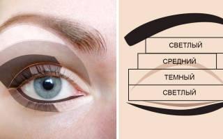 Как научиться красить глаза тенями поэтапная инструкция. Как правильно красить глаза тенями — пошаговая инструкция с фото. Аккуратнее с нижним веком