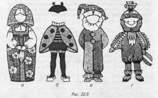 Головной убор к костюму метелицы. Как сшить костюм метелицы для новогоднего утренника