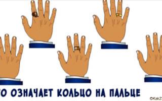 Если обручальное кольцо носить на среднем пальце. Что символизируют кольца на разных пальцах! Прочитаете и вы будете в шоке