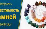 Совместимость камней в украшениях между собой таблица. Сочетание драгоценных и полудрагоценных камней в украшениях